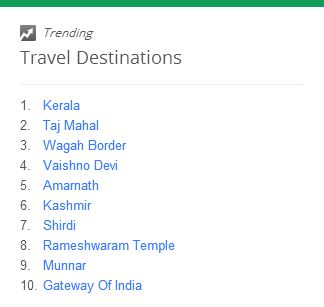 great places in Kerala