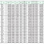 2015 Honda Jazz Prices in Kerala