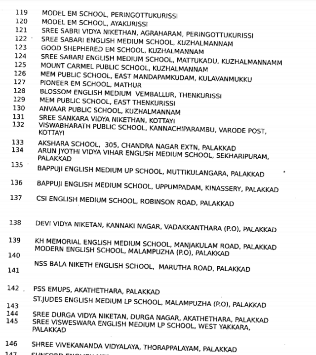 LIST OF SCHOOLS SHUTTING DOWN IN PALAKKAD 2018