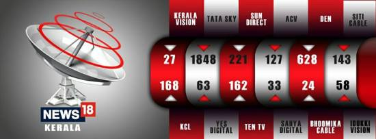 Availability of news 18 kerala channel