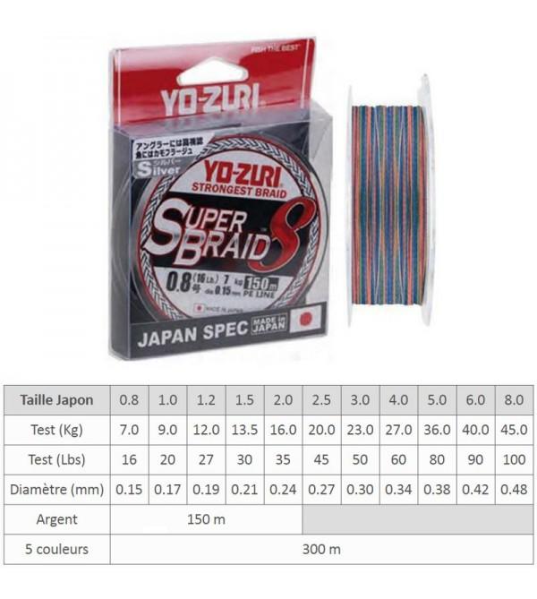tresse superbraid 8x yo zuri couleur 5 couleurs longueur 300 m taille japon 1 2