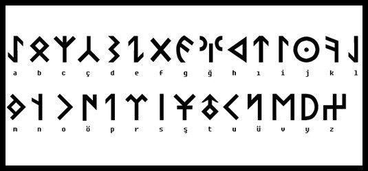 Tarihte Türklerin Kullandığı Yazı ve Alfabeler