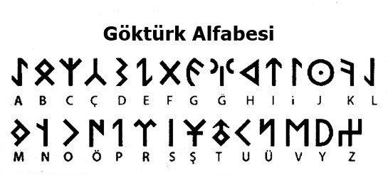 Göktürk Alfabeleri