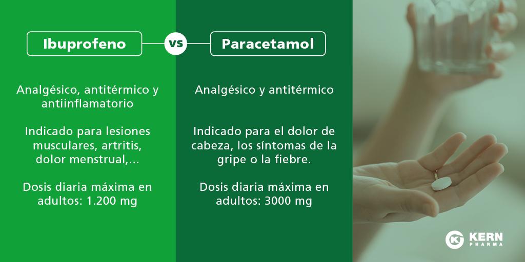 Ibuprofeno versus paracetamol: ¿conoces las diferencias ...
