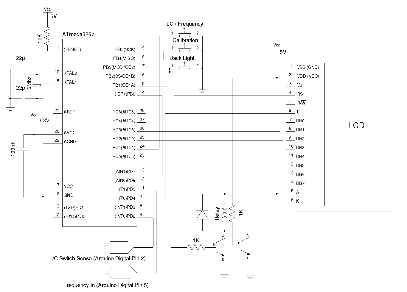 hight resolution of lc meter