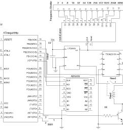 4khz to 170mhz signal generator schematic [ 1287 x 950 Pixel ]