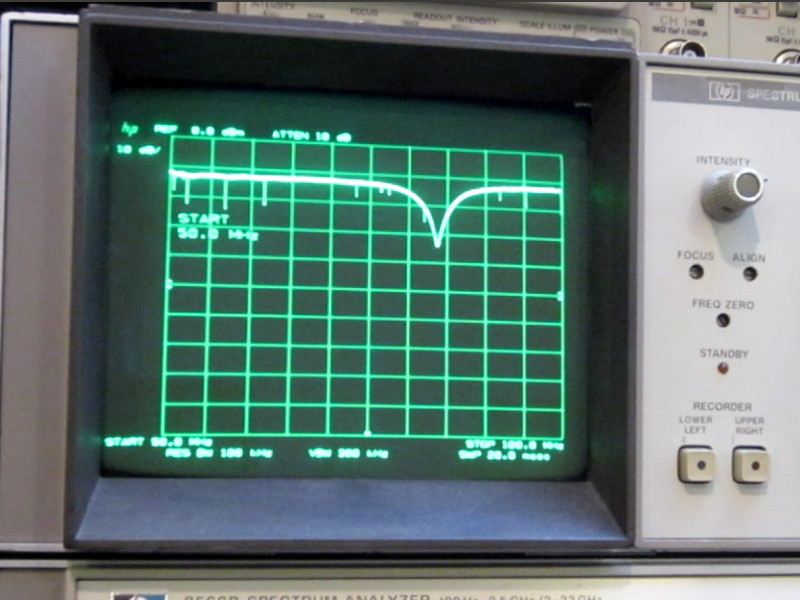 For The Circuit And Also Determine The Frequency Of Oscillations