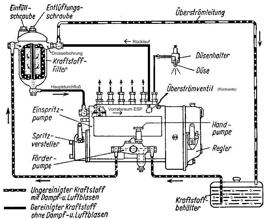 Fiat Ducato Camper Wiring Diagram