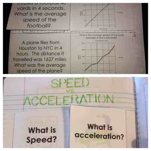 small resolution of Force and Motion Interactive Notebook (INB) Pages   Kesler Science