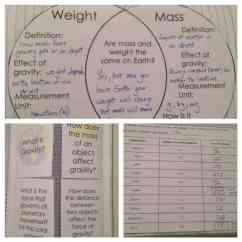 Compare And Contrast Mass Weight Venn Diagram Reading Worksheets Space Interactive Notebook Pages Templates Kesler Science We Also Using A Gravity Journal