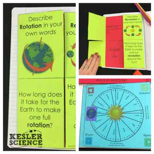 small resolution of Seasons Lesson Plan - A Complete Science Lesson Using the 5E Method of  Instruction   Kesler Science