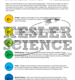 CHEMICAL BONDING LESSON PLAN – A COMPLETE SCIENCE LESSON USING THE 5E  METHOD OF INSTRUCTION   Kesler Science [ 1024 x 791 Pixel ]