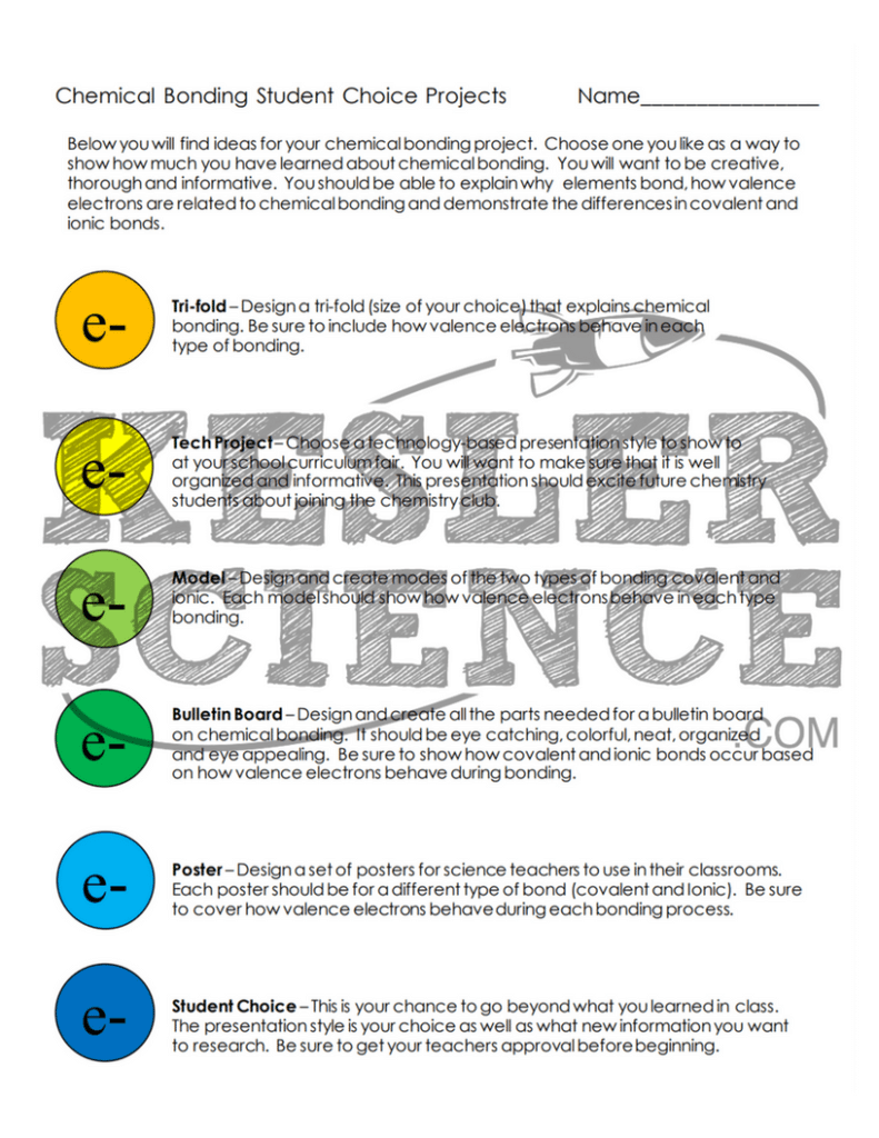 hight resolution of CHEMICAL BONDING LESSON PLAN – A COMPLETE SCIENCE LESSON USING THE 5E  METHOD OF INSTRUCTION   Kesler Science