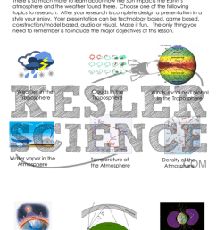 ATMOSPHERE LESSON PLAN – A COMPLETE SCIENCE LESSON USING THE 5E METHOD OF  INSTRUCTION   Kesler Science [ 1024 x 791 Pixel ]