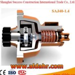 Construction Hoist Needle Roller Bearing Anti Fall Safety Device SAJ SERIES SRIBS