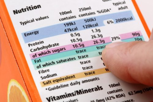 Common Misconception That Can Greatly Affect Your Health   keto-vegan.com