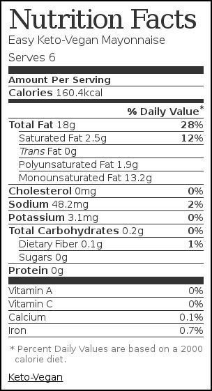 Nutrition label for Easy Keto-Vegan Mayonnaise