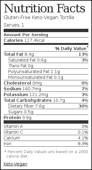 Nutrition label for Gluten-Free Keto-Vegan Tortilla