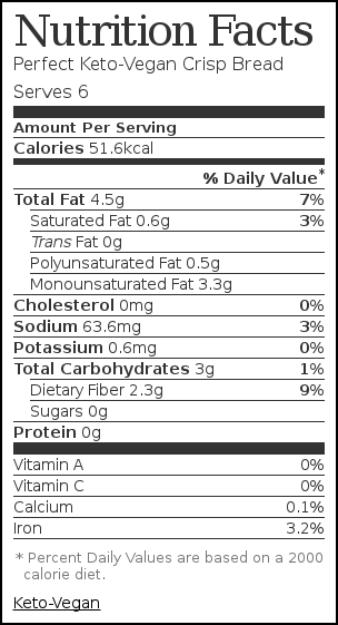 Nutrition label for Perfect Keto-Vegan Crisp Bread