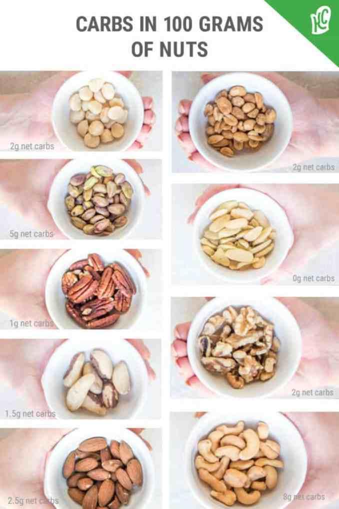 100 gram servings of low-carb nuts