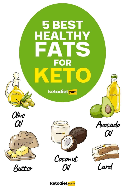 Keto Fats