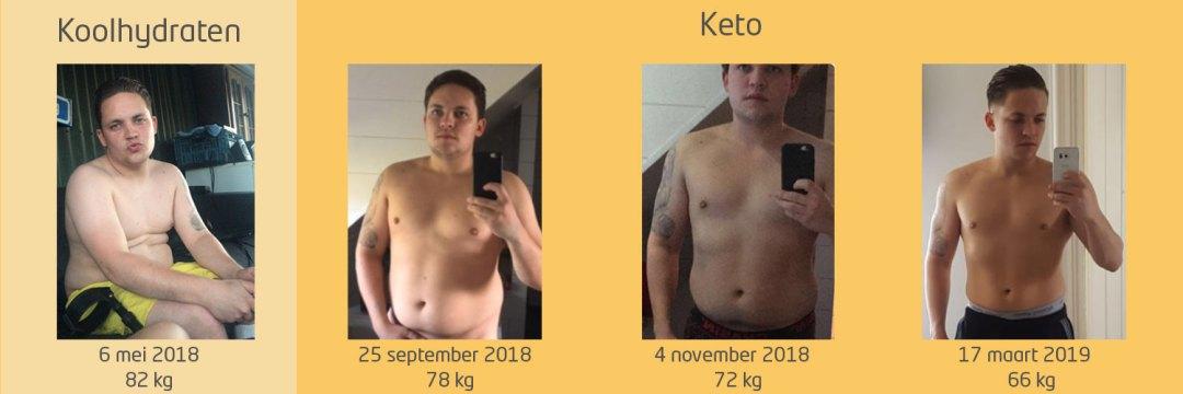 Progressie keto afvallen