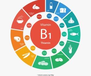 Витамин Б1 (тиамин)