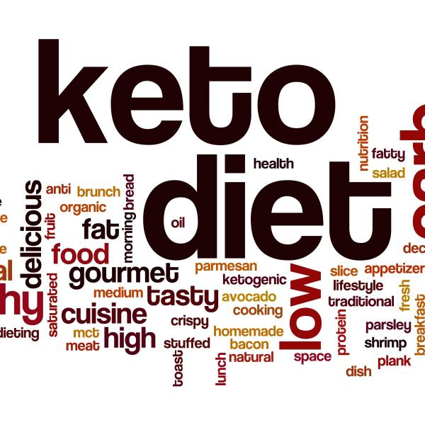 How Does the Keto Diet Work?