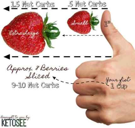 net carbs in strawberries are strawberries keto