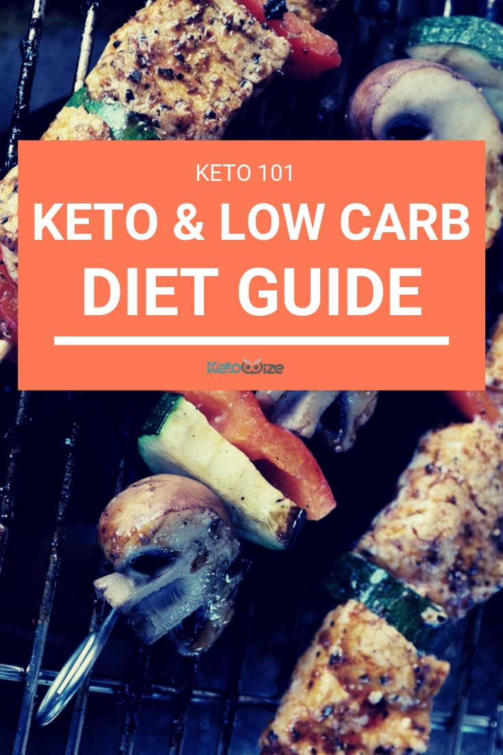 Keto 101 - The complete ketogenic and low carb diet guide for beginners.  Maximize your weight loss success while eating delicious recipes, desserts, and more.  Everything you need from shopping lists to snack ideas to meal plans to how to manage the keto flu. Don't go through through ketosis alone. #ketodiet #ketoweightloss #ketorecipes