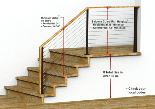 Railing Building Codes Keuka Studios Learning Center   Commercial Handrails And Railings   Metal   Wood   Guardrail   Pipe Railing   Stainless Steel Railing