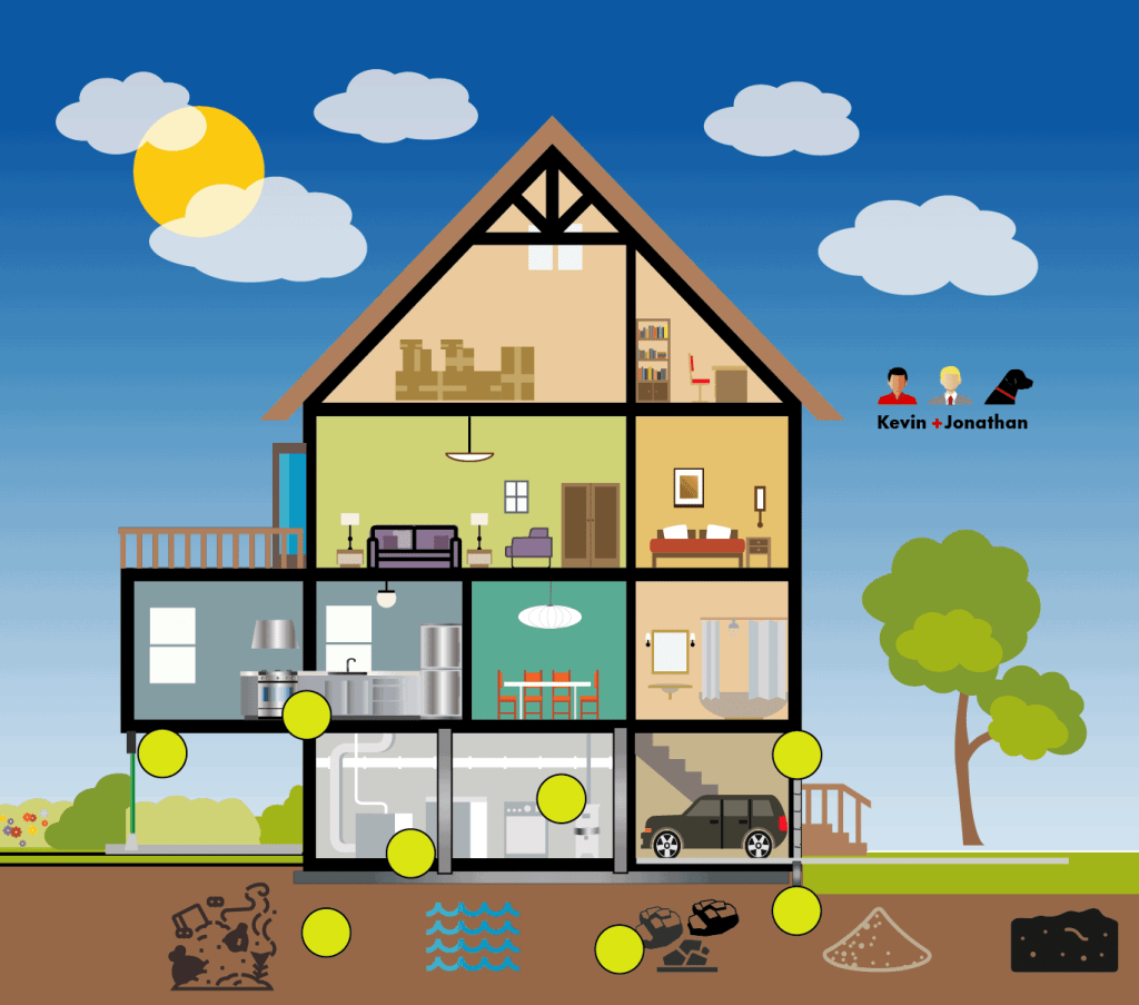 What to look for in houses earthquake wise