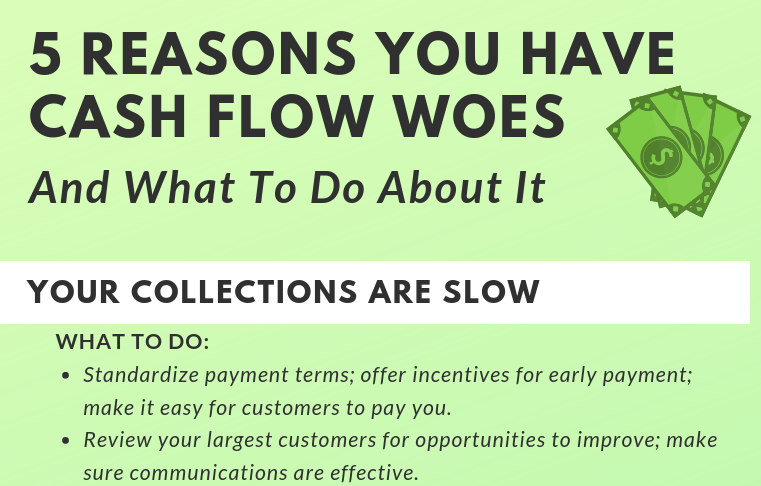 INFO 5 Reasons You Have Cash Flow Woes HEADER