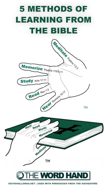 5 Methods of Learning from the Bible - Verses on Scripture Reading Study and Meditation