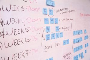 startup-white-board