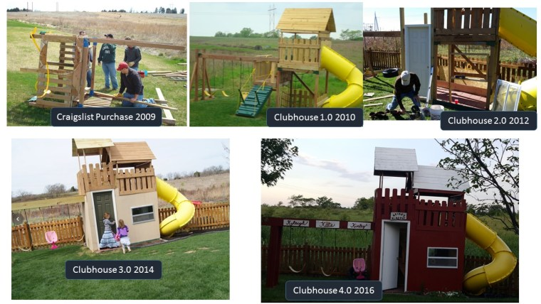 Swingset progression