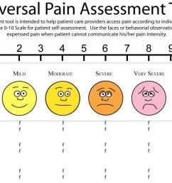 pain scale 37  [ 1200 x 828 Pixel ]