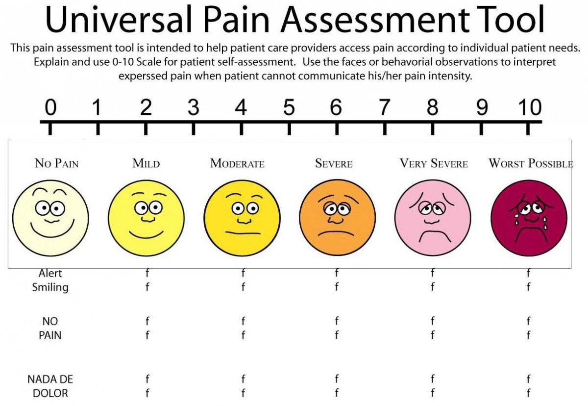 hight resolution of pain scale 37