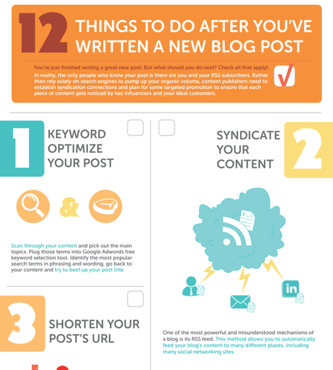 12 Things To Do After You've Written A New Blog Post