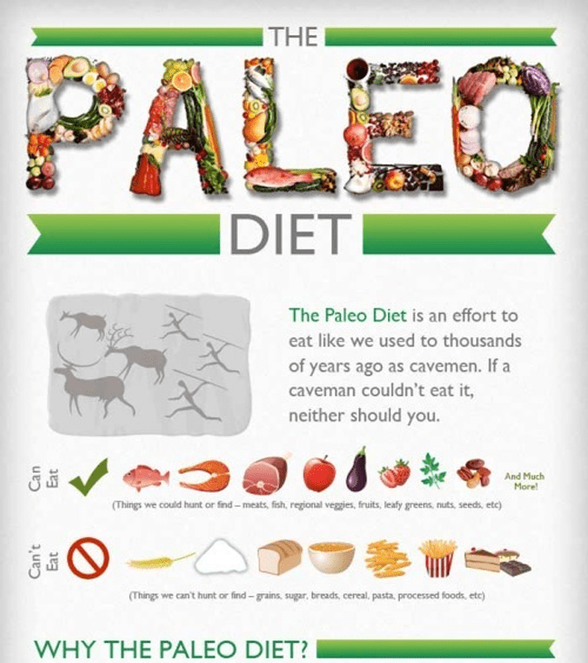 Eat Like A Caveman With The Paleo Diet