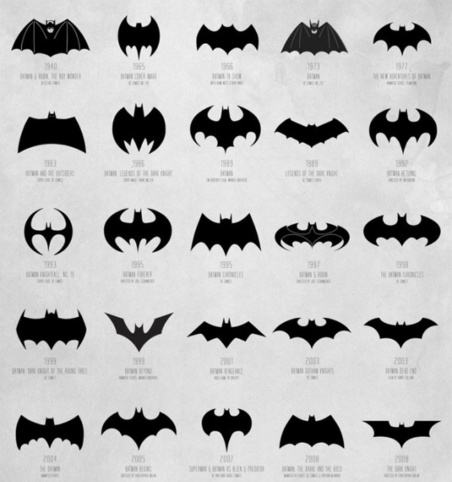 Evolution of the Batman Logo