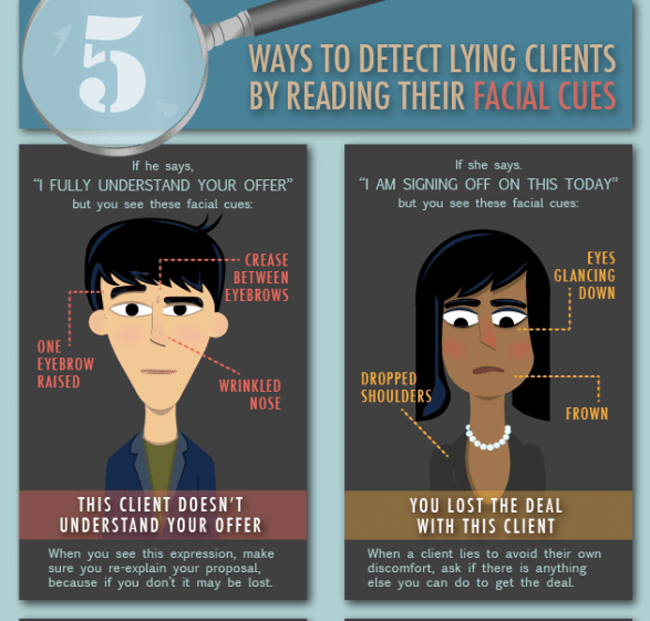 Liar, Liar? How to Know if Your Client is Telling the Truth