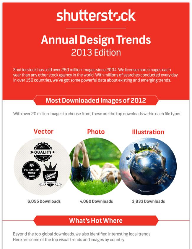 Shutterstock: Annual Design Trends 2013 Edition