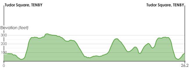 Tenby Marathon