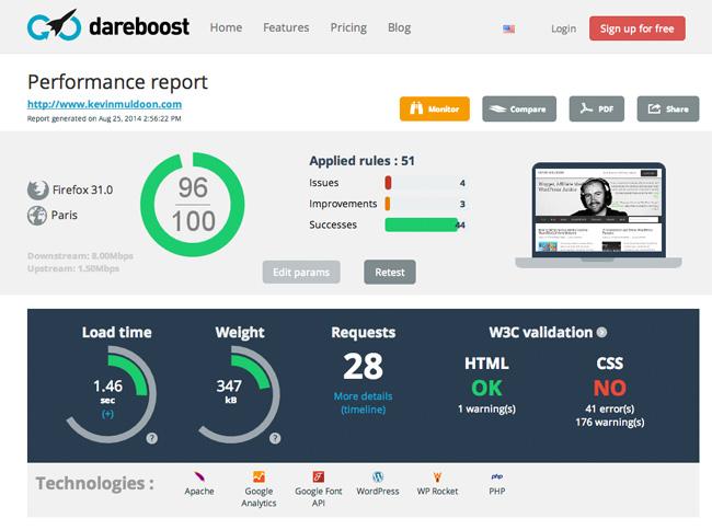 DareBoost Results