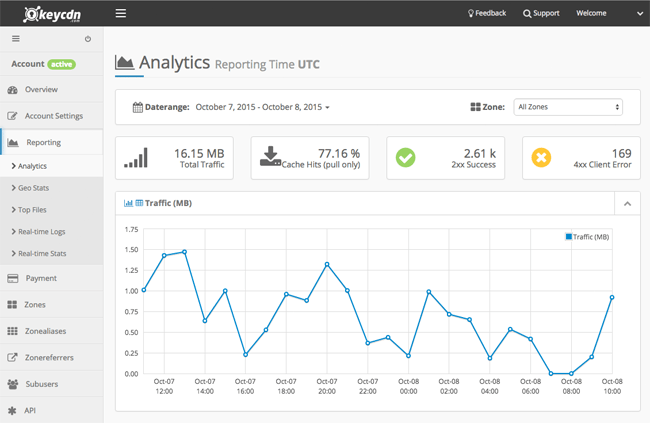 KeyCDN Analytics Reports