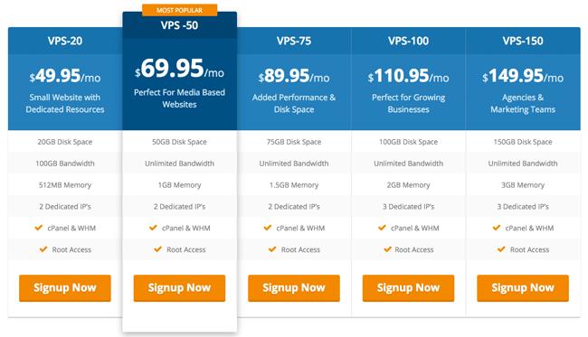 HostUpon VPS Hosting Plans