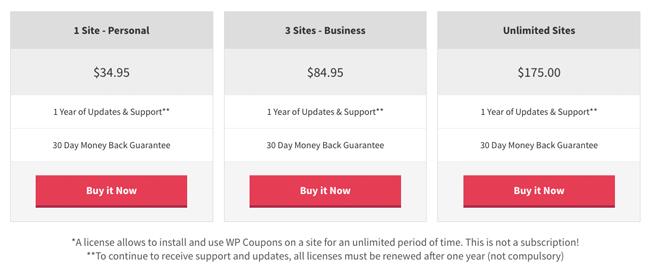 WP Coupons Pricing