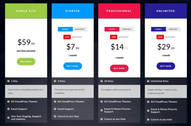 CloudPress Pricing