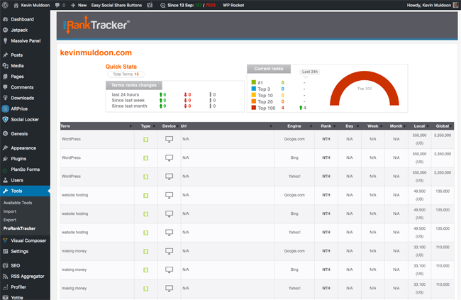 Pro Rank Tracker WordPress Plugin